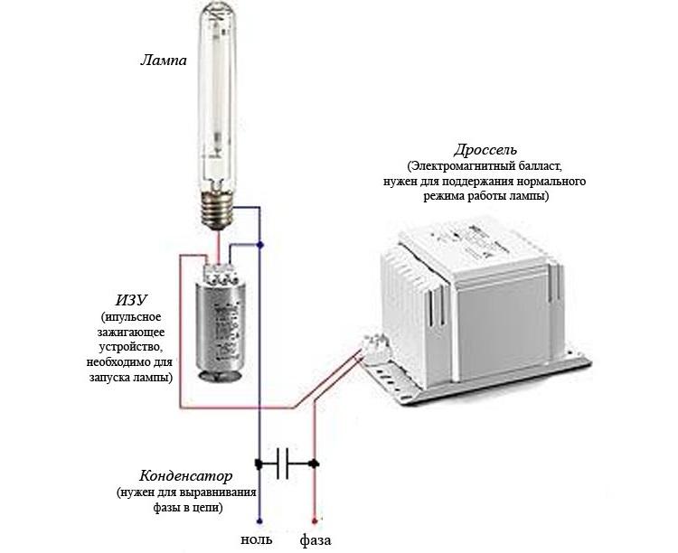 Самая простая схема подключения газоразрядной лампы